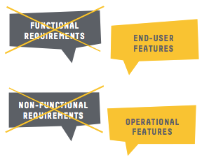 operational features